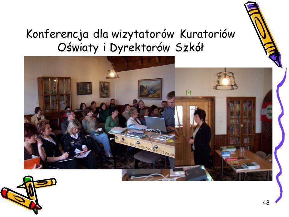 Konferencja dla wizytatorów Kuratoriów Oświaty i Dyrektorów Szkół