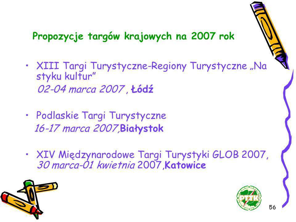 Propozycje targów krajowych na 2007 rok