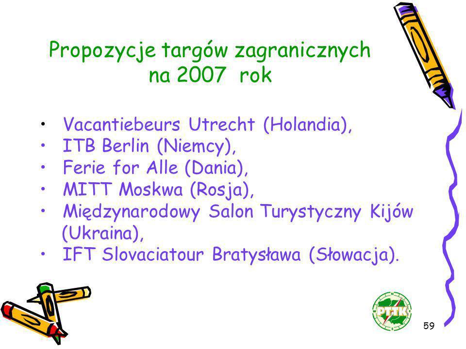 Propozycje targów zagranicznych na 2007 rok