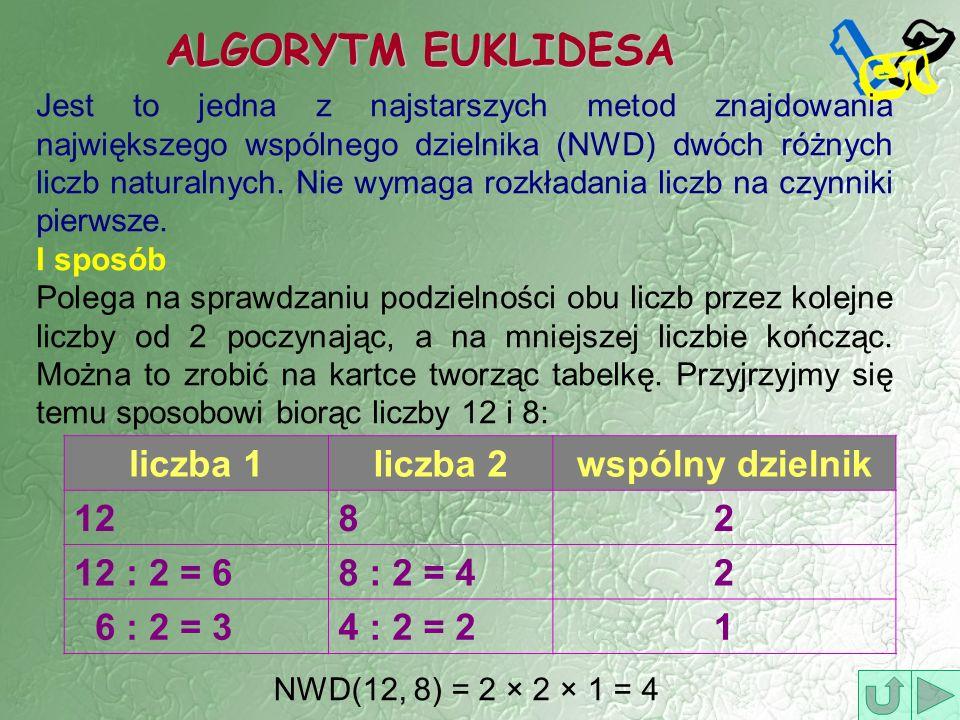 ALGORYTM EUKLIDESA liczba 1 liczba 2 wspólny dzielnik 12 8 2