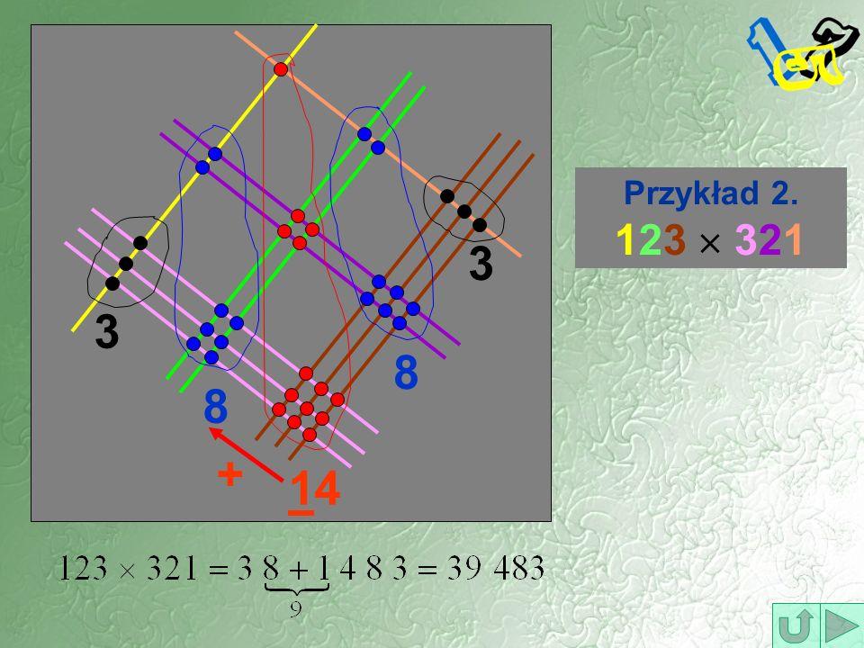 Przykład 2. 123  321 3 3 8 8 + 14
