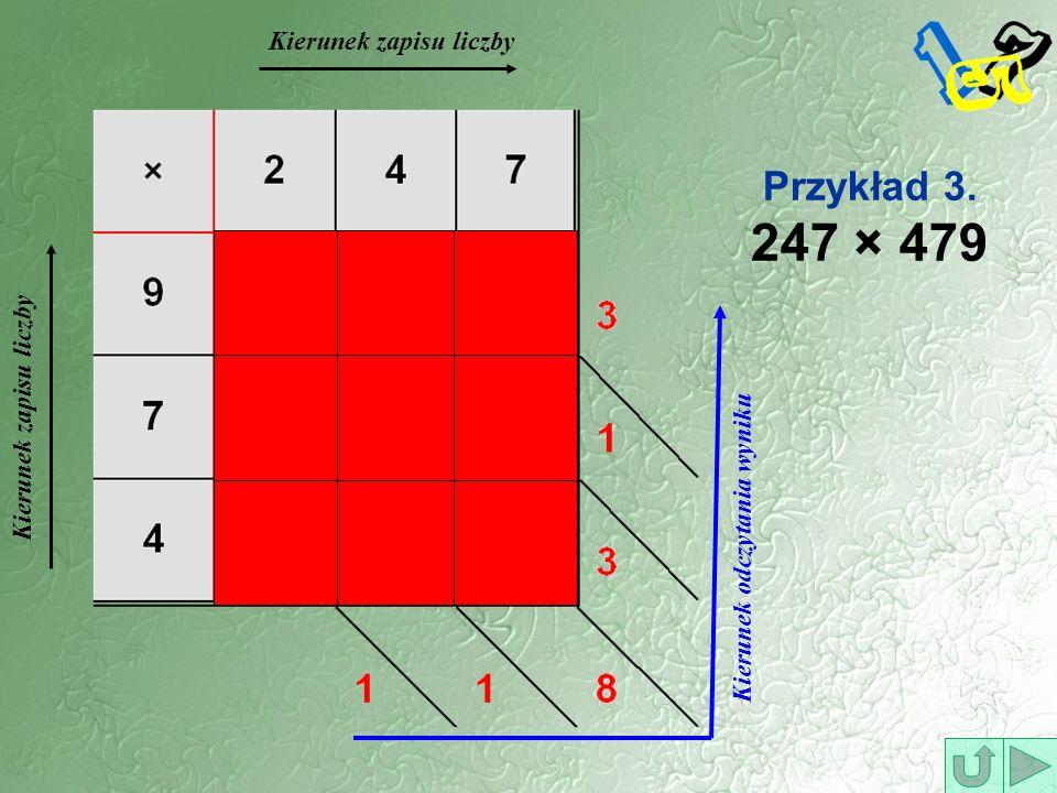 247 × 479 Przykład 3. Kierunek zapisu liczby Kierunek zapisu liczby