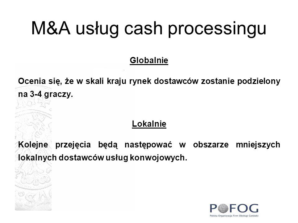 M&A usług cash processingu
