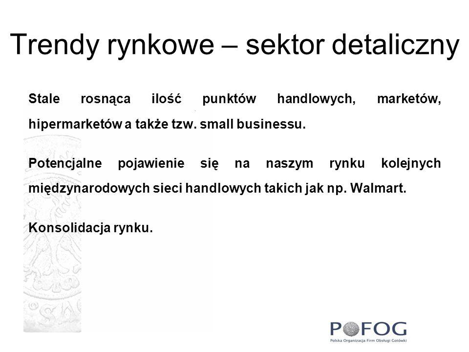 Trendy rynkowe – sektor detaliczny