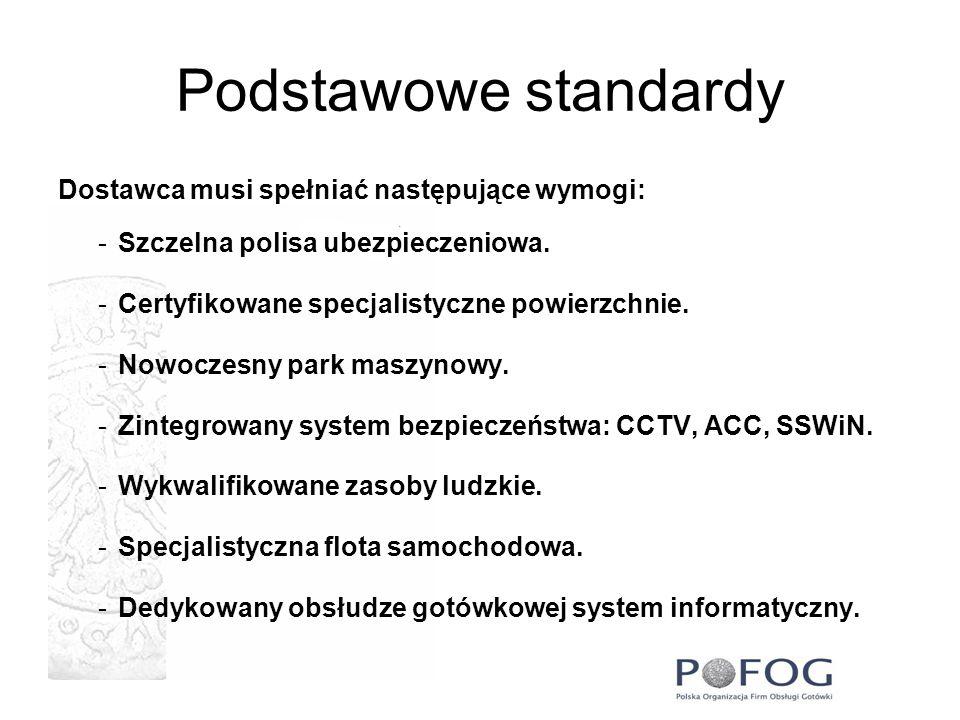 Podstawowe standardy Dostawca musi spełniać następujące wymogi:
