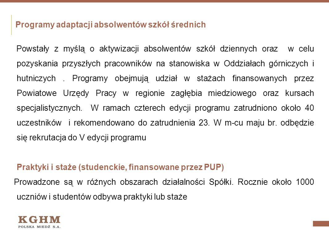 Programy adaptacji absolwentów szkół średnich