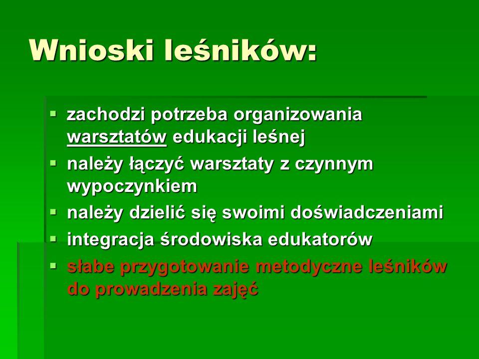 Wnioski leśników: zachodzi potrzeba organizowania warsztatów edukacji leśnej. należy łączyć warsztaty z czynnym wypoczynkiem.