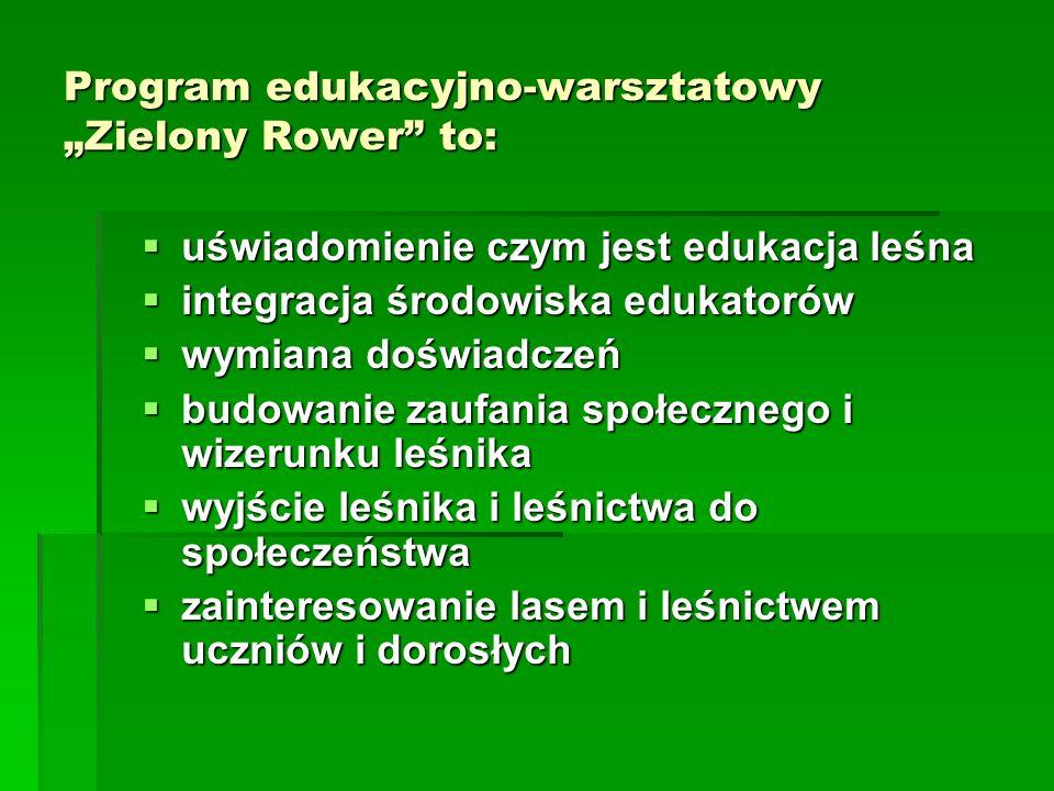 """Program edukacyjno-warsztatowy """"Zielony Rower to:"""