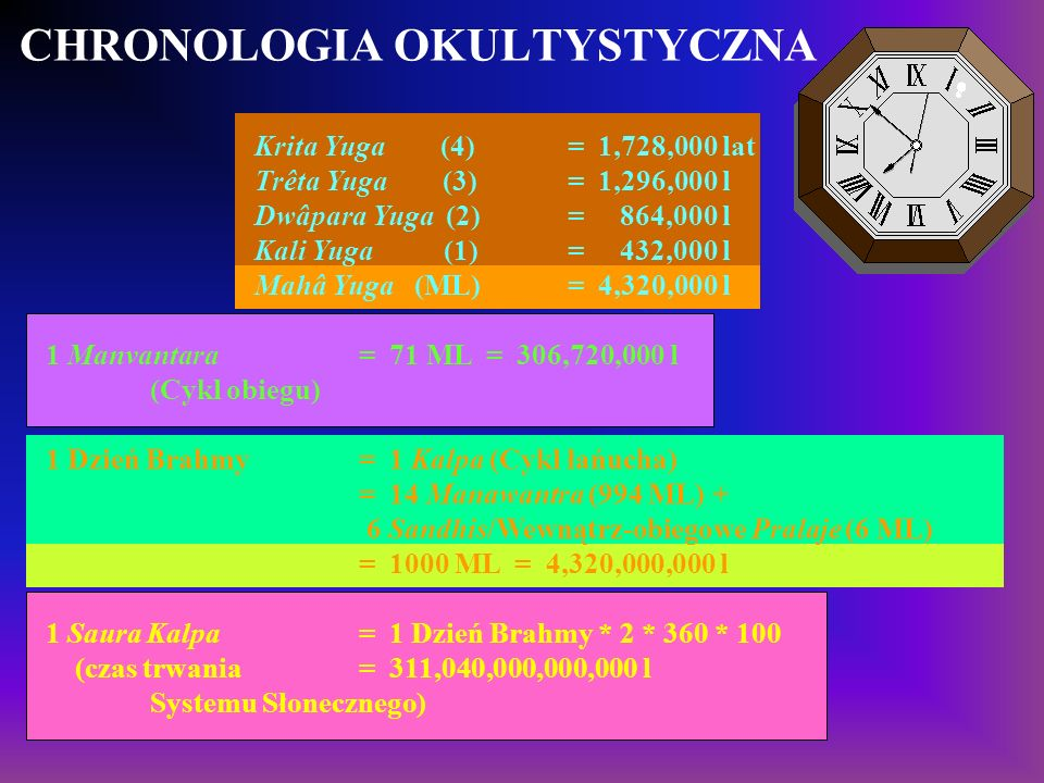 CHRONOLOGIA OKULTYSTYCZNA