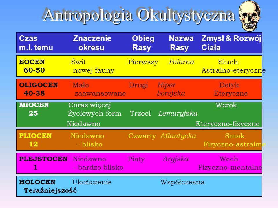 Antropologia Okultystyczna