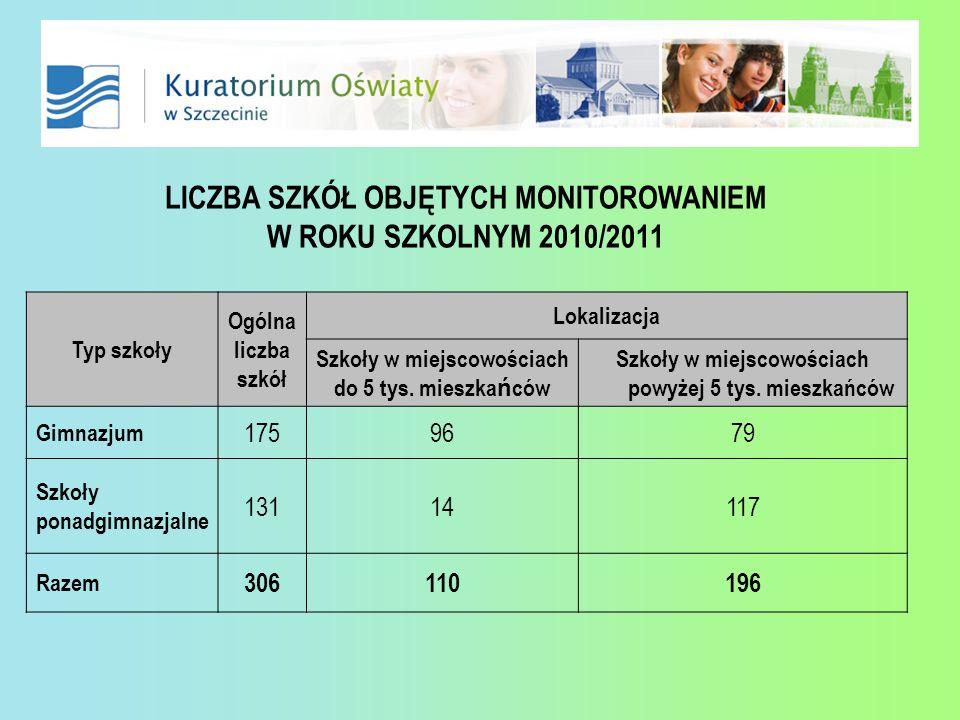 LICZBA SZKÓŁ OBJĘTYCH MONITOROWANIEM W ROKU SZKOLNYM 2010/2011