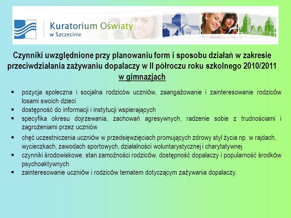 Czynniki uwzględnione przy planowaniu form i sposobu działań w zakresie przeciwdziałania zażywaniu dopalaczy w II półroczu roku szkolnego 2010/2011 w gimnazjach