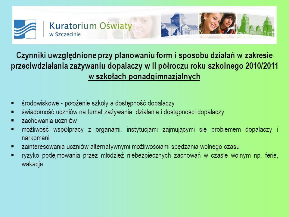 Czynniki uwzględnione przy planowaniu form i sposobu działań w zakresie przeciwdziałania zażywaniu dopalaczy w II półroczu roku szkolnego 2010/2011 w szkołach ponadgimnazjalnych