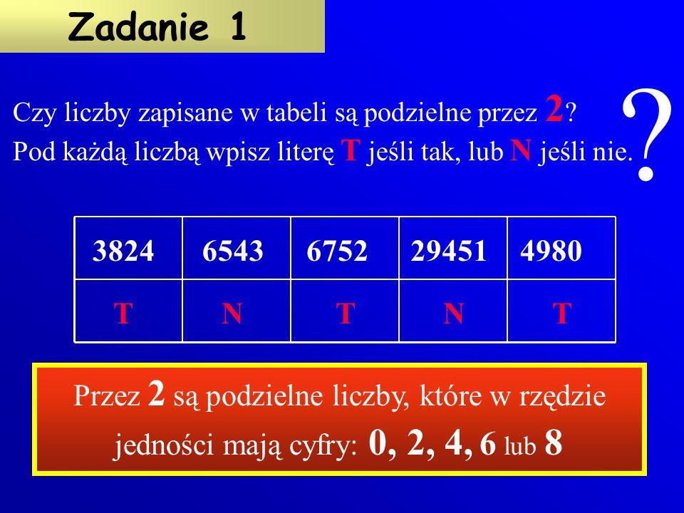 Zadanie 1 Czy liczby zapisane w tabeli są podzielne przez 2 Pod każdą liczbą wpisz literę T jeśli tak, lub N jeśli nie.