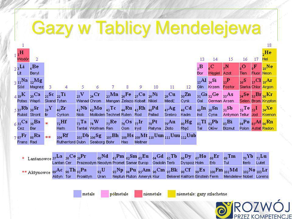 Gazy w Tablicy Mendelejewa