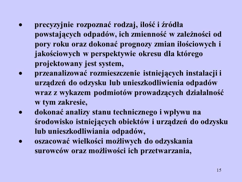 · precyzyjnie rozpoznać rodzaj, ilość i źródła powstających odpadów, ich zmienność w zależności od pory roku oraz dokonać prognozy zmian ilościowych i jakościowych w perspektywie okresu dla którego projektowany jest system, · przeanalizować rozmieszczenie istniejących instalacji i urządzeń do odzysku lub unieszkodliwienia odpadów wraz z wykazem podmiotów prowadzących działalność w tym zakresie, · dokonać analizy stanu technicznego i wpływu na środowisko istniejących obiektów i urządzeń do odzysku lub unieszkodliwiania odpadów, · oszacować wielkości możliwych do odzyskania surowców oraz możliwości ich przetwarzania,
