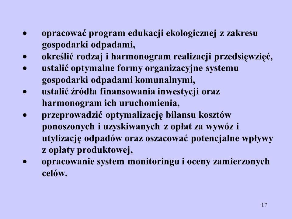 · opracować program edukacji ekologicznej z zakresu gospodarki odpadami, · określić rodzaj i harmonogram realizacji przedsięwzięć, · ustalić optymalne formy organizacyjne systemu gospodarki odpadami komunalnymi, · ustalić źródła finansowania inwestycji oraz harmonogram ich uruchomienia, · przeprowadzić optymalizację bilansu kosztów ponoszonych i uzyskiwanych z opłat za wywóz i utylizację odpadów oraz oszacować potencjalne wpływy z opłaty produktowej, · opracowanie system monitoringu i oceny zamierzonych celów.