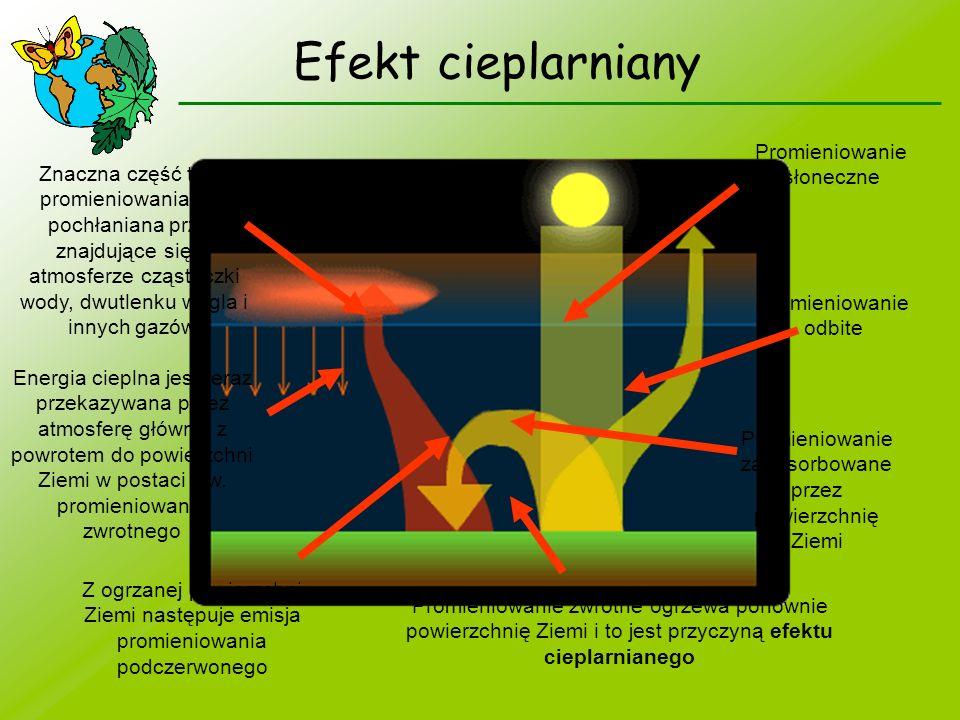 Efekt cieplarniany Promieniowanie słoneczne