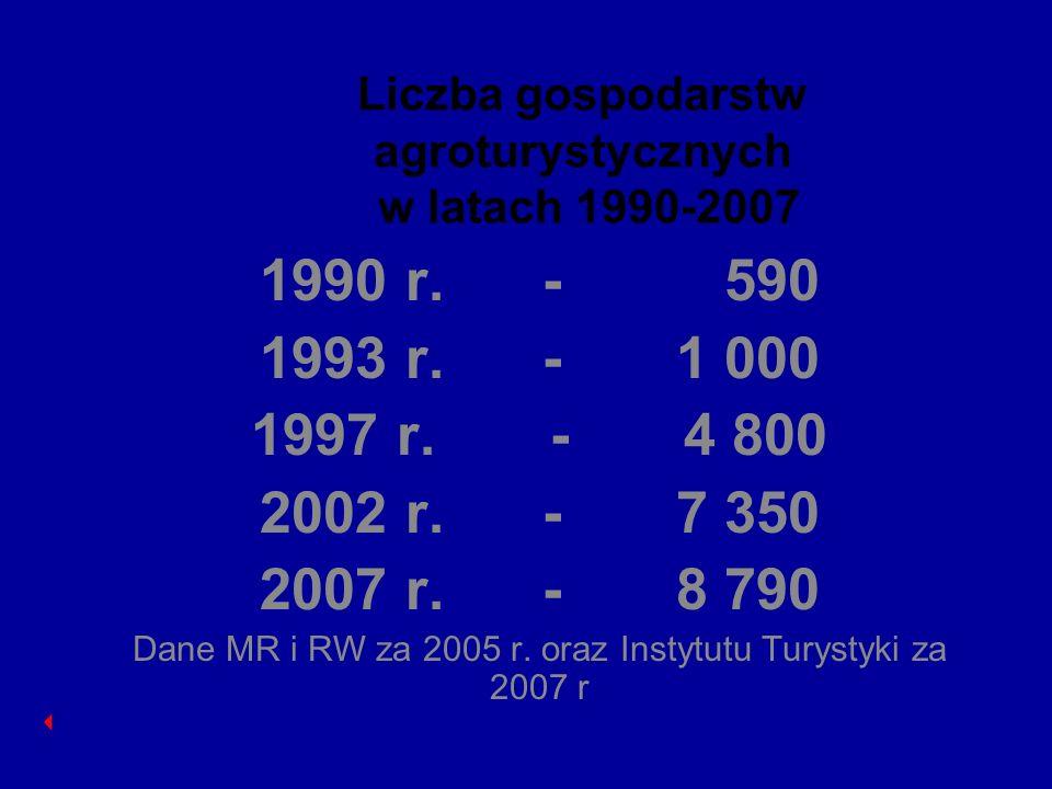 Liczba gospodarstw agroturystycznych w latach 1990-2007