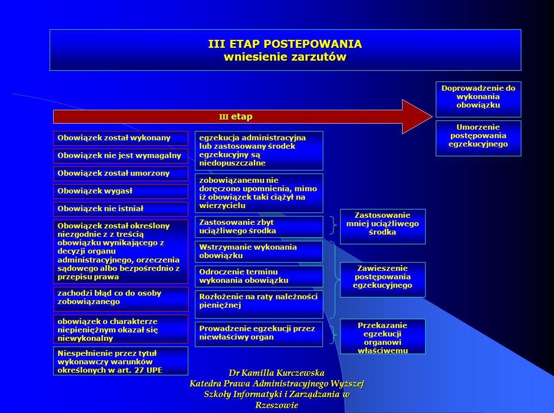III ETAP POSTEPOWANIA wniesienie zarzutów