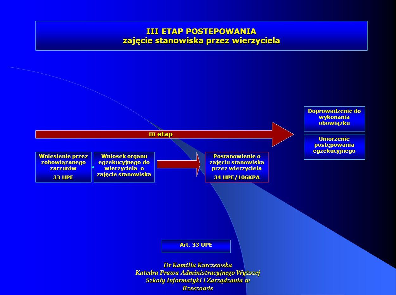 III ETAP POSTEPOWANIA zajęcie stanowiska przez wierzyciela