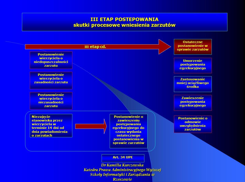 III ETAP POSTEPOWANIA skutki procesowe wniesienia zarzutów