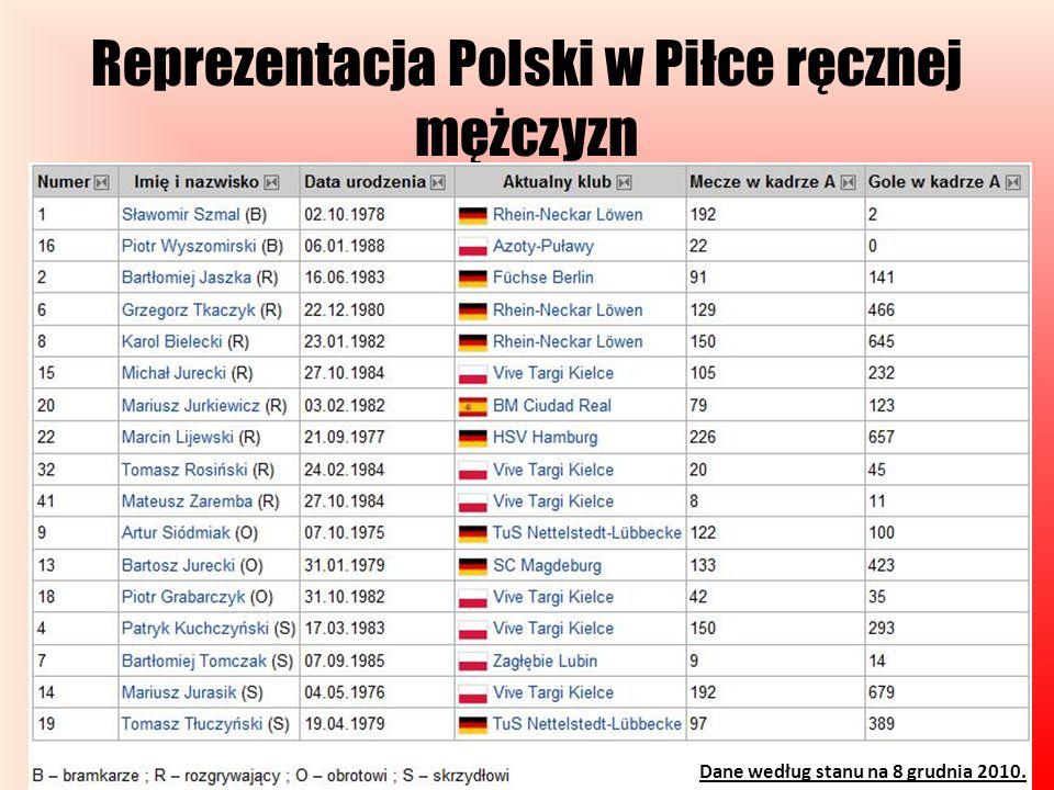 Reprezentacja Polski w Piłce ręcznej mężczyzn