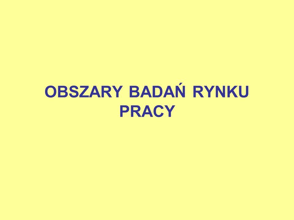 OBSZARY BADAŃ RYNKU PRACY