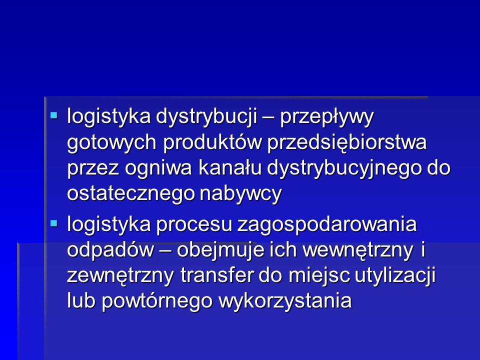 logistyka dystrybucji – przepływy gotowych produktów przedsiębiorstwa przez ogniwa kanału dystrybucyjnego do ostatecznego nabywcy
