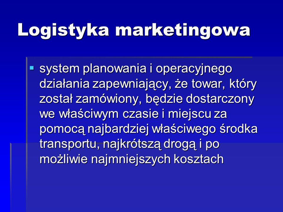 Logistyka marketingowa