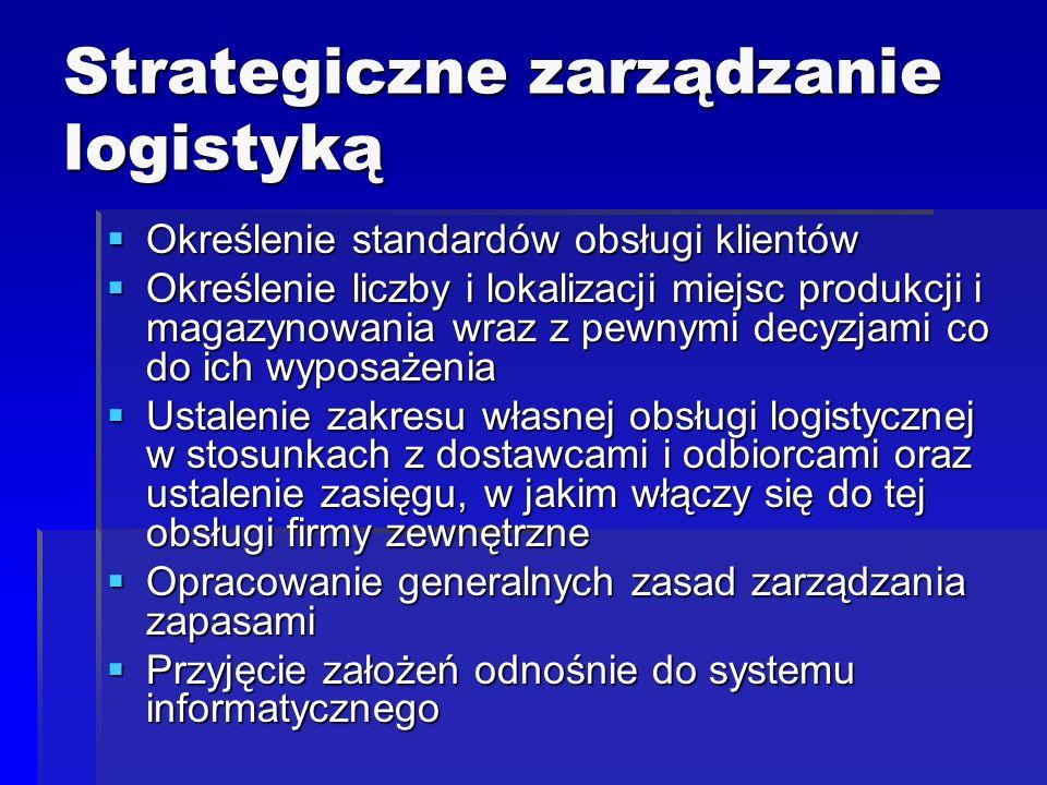 Strategiczne zarządzanie logistyką