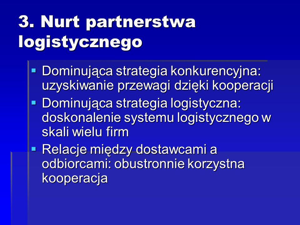 3. Nurt partnerstwa logistycznego