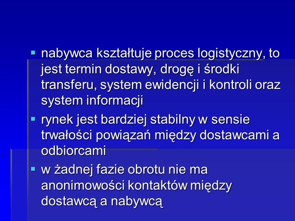 nabywca kształtuje proces logistyczny, to jest termin dostawy, drogę i środki transferu, system ewidencji i kontroli oraz system informacji