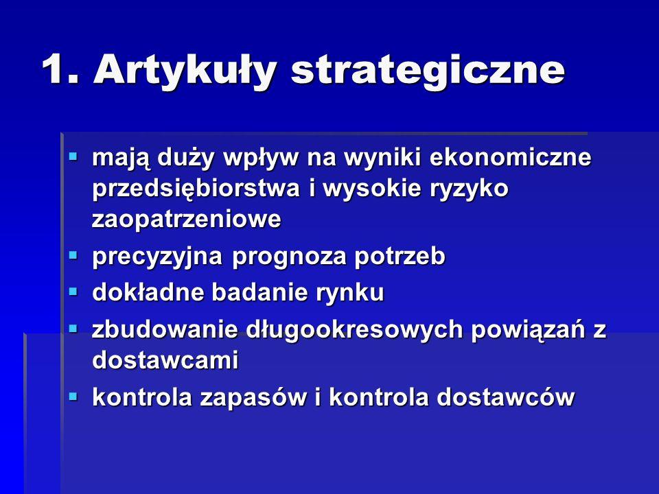 1. Artykuły strategiczne