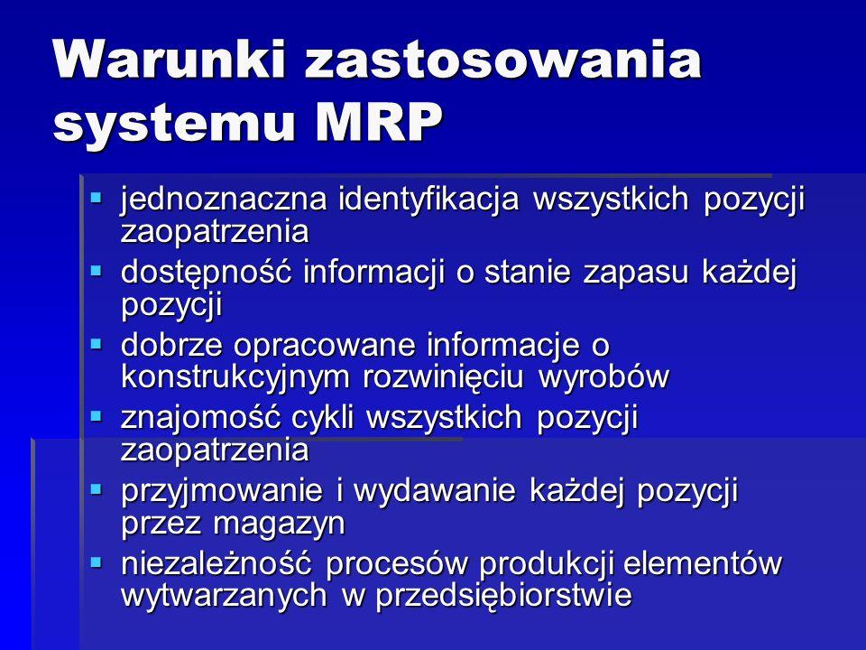Warunki zastosowania systemu MRP