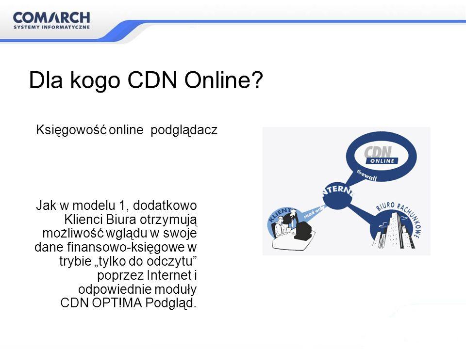Dla kogo CDN Online Księgowość online podglądacz