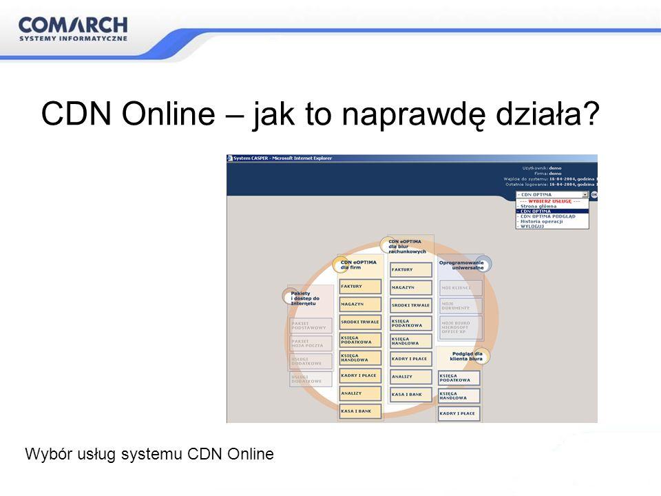 CDN Online – jak to naprawdę działa