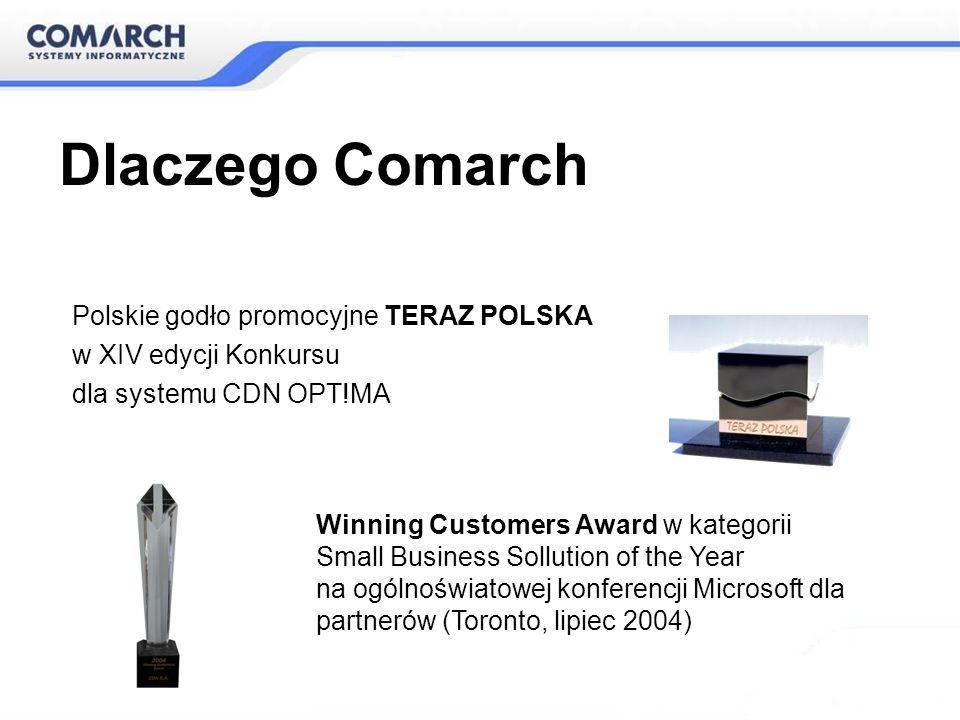 Dlaczego Comarch Polskie godło promocyjne TERAZ POLSKA