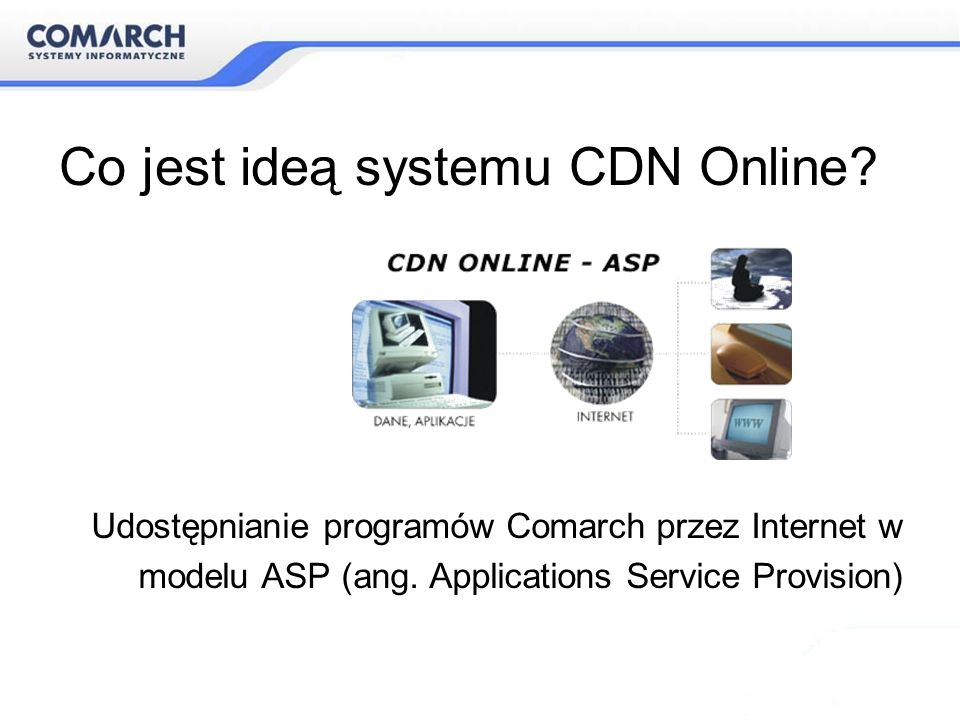 Co jest ideą systemu CDN Online