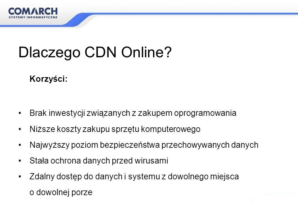 Dlaczego CDN Online Korzyści: