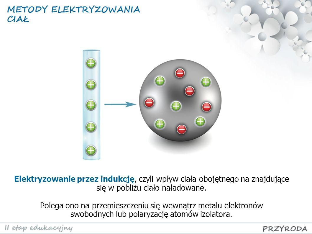 Elektryzowanie przez indukcję, czyli wpływ ciała obojętnego na znajdujące się w pobliżu ciało naładowane.