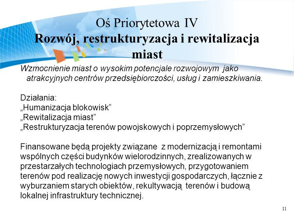 Oś Priorytetowa IV Rozwój, restrukturyzacja i rewitalizacja miast