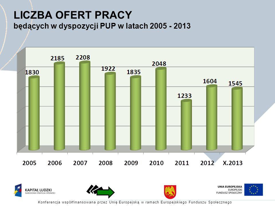 LICZBA OFERT PRACY będących w dyspozycji PUP w latach 2005 - 2013