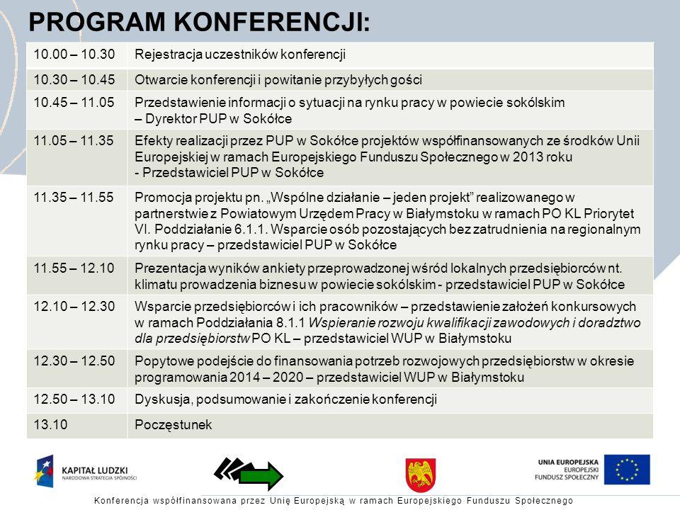 PROGRAM KONFERENCJI: 10.00 – 10.30 Rejestracja uczestników konferencji