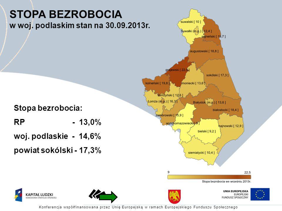 STOPA BEZROBOCIA w woj. podlaskim stan na 30.09.2013r.