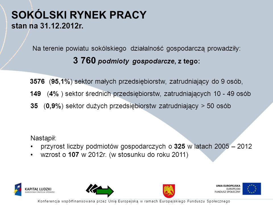 SOKÓLSKI RYNEK PRACY stan na 31.12.2012r.