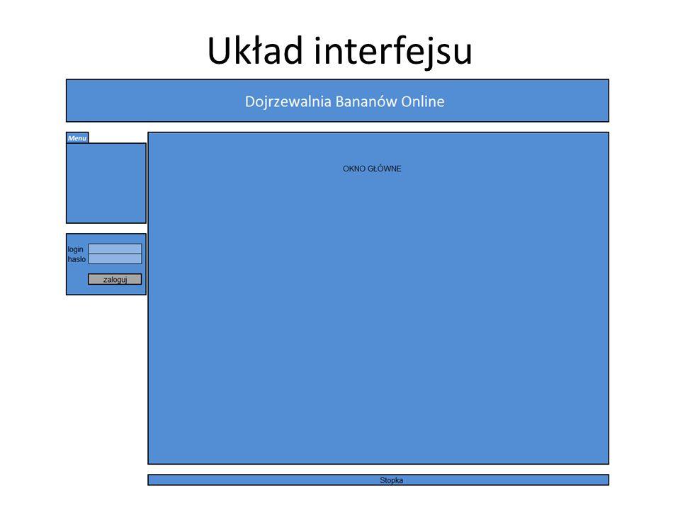 Układ interfejsu