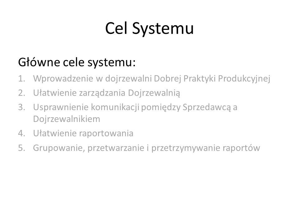 Cel Systemu Główne cele systemu: