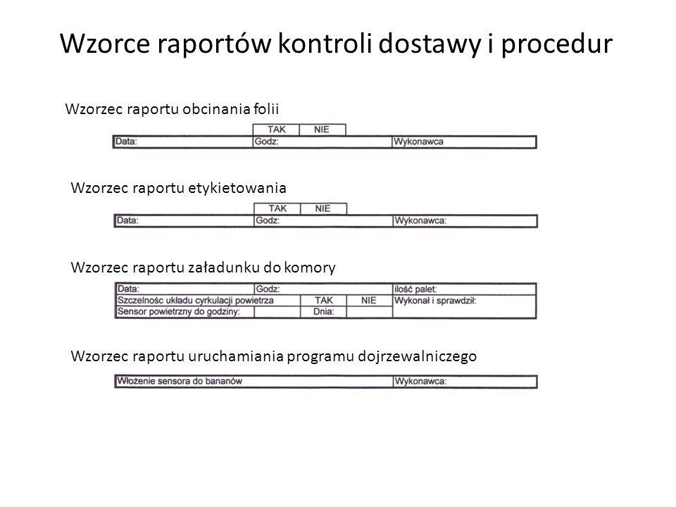 Wzorce raportów kontroli dostawy i procedur