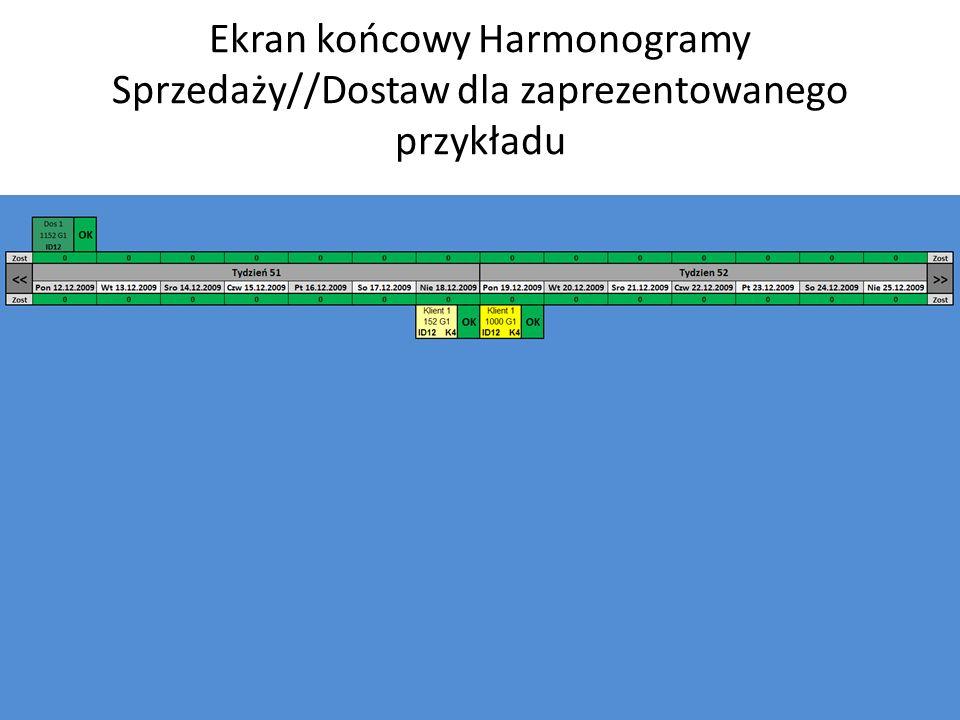 Ekran końcowy Harmonogramy Sprzedaży//Dostaw dla zaprezentowanego przykładu